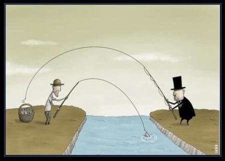 capitalismo y desarrolo sostenible