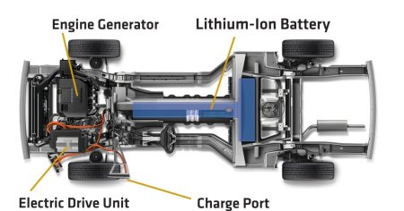 GM Chevy Volt powertrain