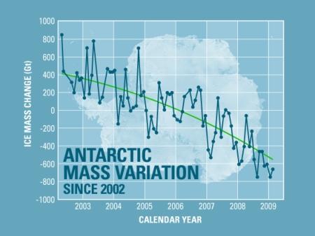 El deshielo de la Antártida se acelera 1